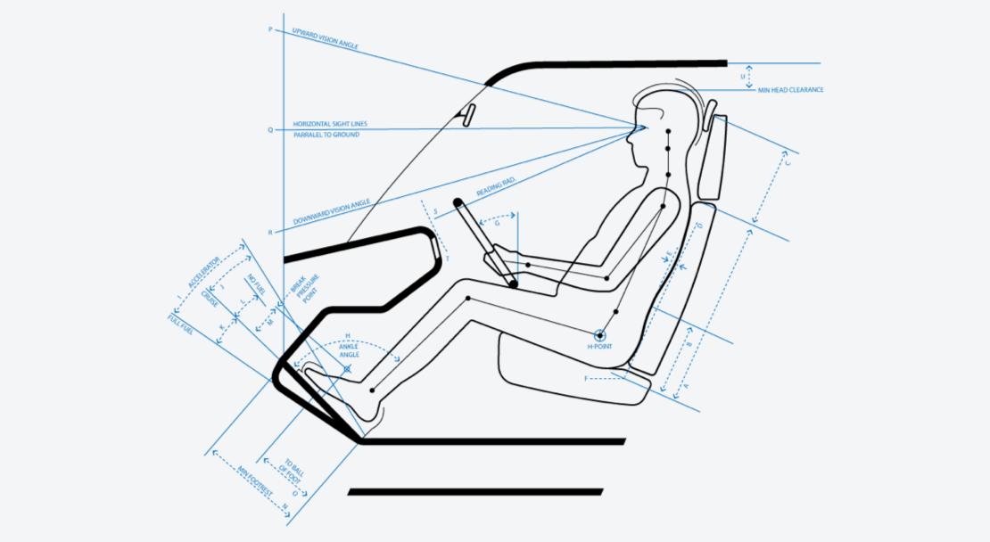 interactive-ergonomics